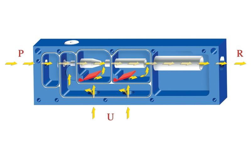 Generadores de vacío multietapa - Características generales